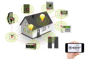 An encompassing locksmith Bromley overview of home or business security