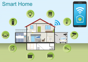 Is smart home security system good value for money